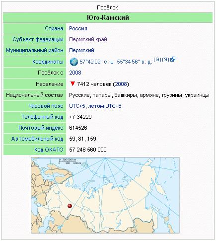 Югокамск На Карте
